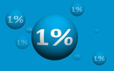 Adó 1 % felajánlás a zenetanulásért